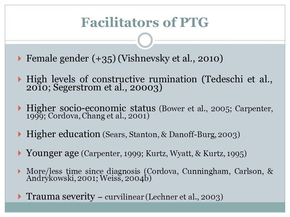 Female gender (+35) (Vishnevsky et al., 2010) High levels of constructive rumination (Tedeschi et al., 2010; Segerstrom et al., 20003) Higher socio-ec