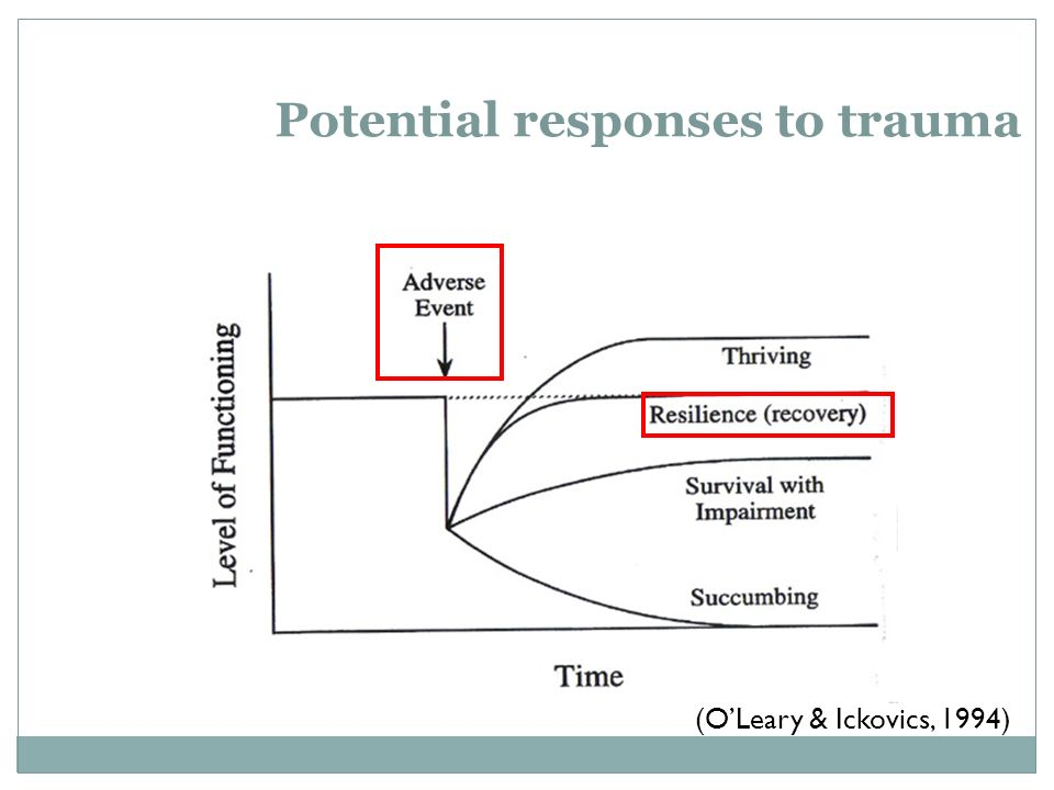 Potential responses to trauma (OLeary & Ickovics, 1994)