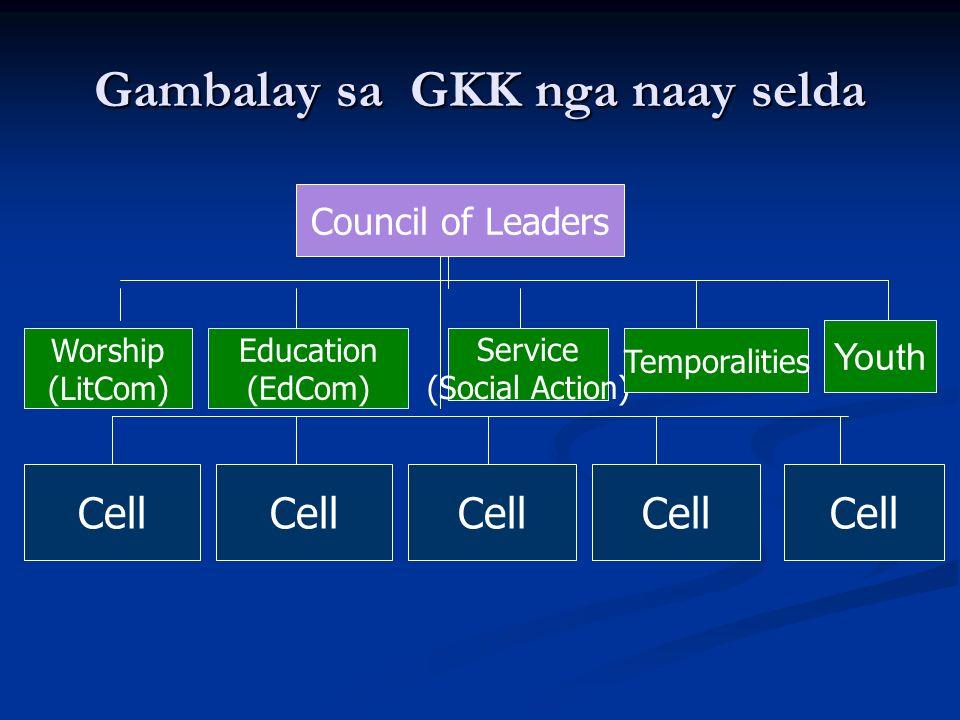 Gambalay sa GKK nga naay selda Council of Leaders Education (EdCom) Service (Social Action) Temporalities Worship (LitCom) Cell Youth