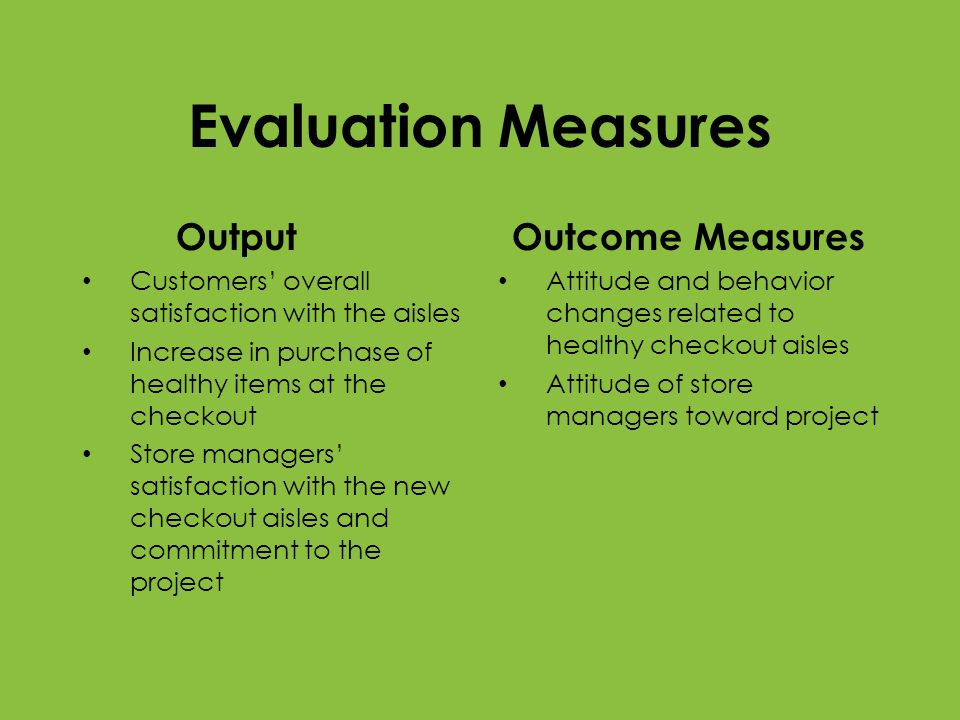 Evaluation Measures Output Customers overall satisfaction with the aisles Increase in purchase of healthy items at the checkout Store managers satisfa
