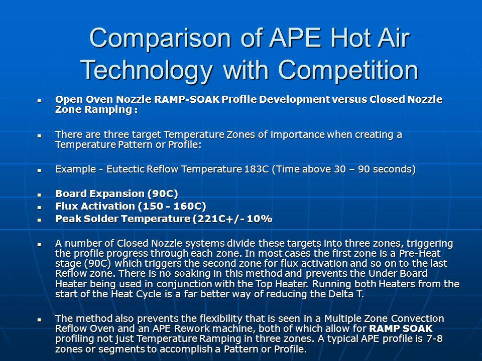 Comparison of APE Hot Air Technology with Competition Open Oven Nozzle RAMP-SOAK Profile Development versus Closed Nozzle Zone Ramping : Open Oven Nozzle RAMP-SOAK Profile Development versus Closed Nozzle Zone Ramping : There are three target Temperature Zones of importance when creating a Temperature Pattern or Profile: There are three target Temperature Zones of importance when creating a Temperature Pattern or Profile: Example - Eutectic Reflow Temperature 183C (Time above 30 – 90 seconds) Example - Eutectic Reflow Temperature 183C (Time above 30 – 90 seconds) Board Expansion (90C) Board Expansion (90C) Flux Activation (150 - 160C) Flux Activation (150 - 160C) Peak Solder Temperature (221C+/- 10% Peak Solder Temperature (221C+/- 10% A number of Closed Nozzle systems divide these targets into three zones, triggering the profile progress through each zone.
