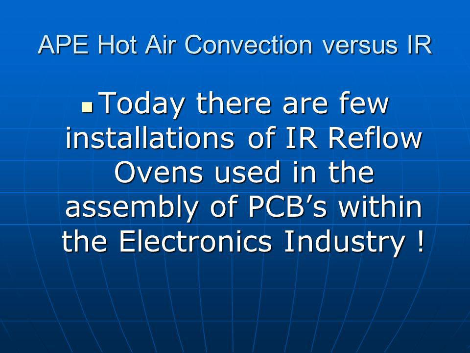APE Hot Air Convection versus IR Today there are few installations of IR Reflow Ovens used in the assembly of PCBs within the Electronics Industry .