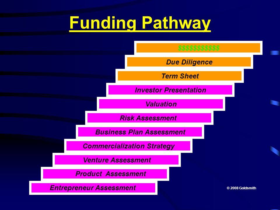 Entrepreneur Assessment Product Assessment Venture Assessment Commercialization Strategy Business Plan Assessment Risk Assessment Valuation Investor P