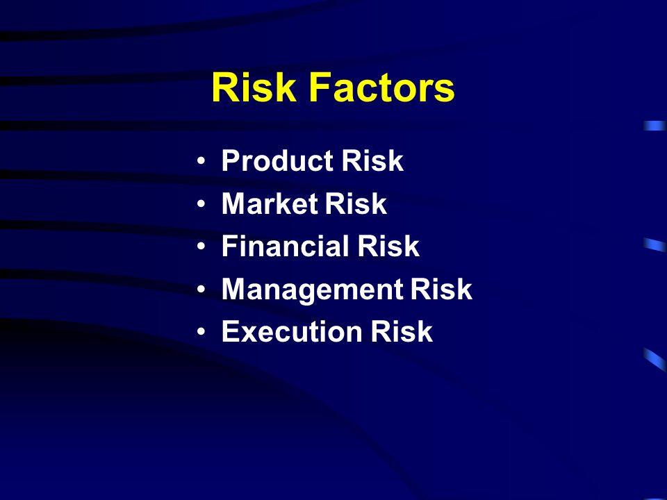 Risk Factors Product Risk Market Risk Financial Risk Management Risk Execution Risk