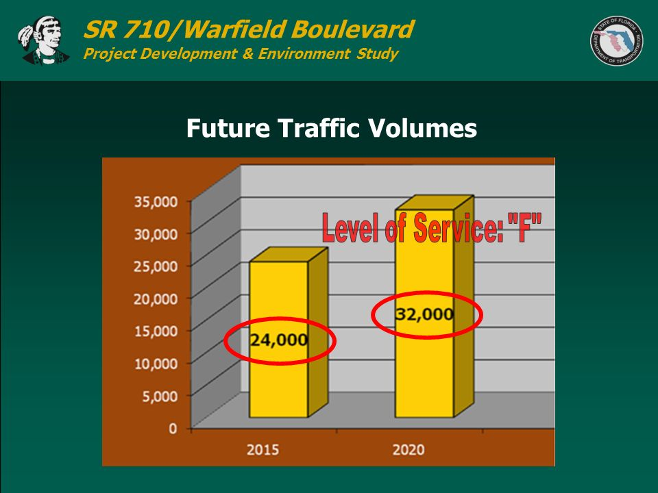 SR 710/Warfield Boulevard Project Development & Environment Study Future Traffic Volumes