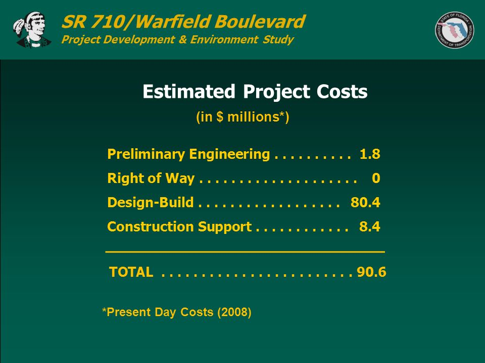 SR 710/Warfield Boulevard Project Development & Environment Study Estimated Project Costs Preliminary Engineering.......... 1.8 Right of Way..........