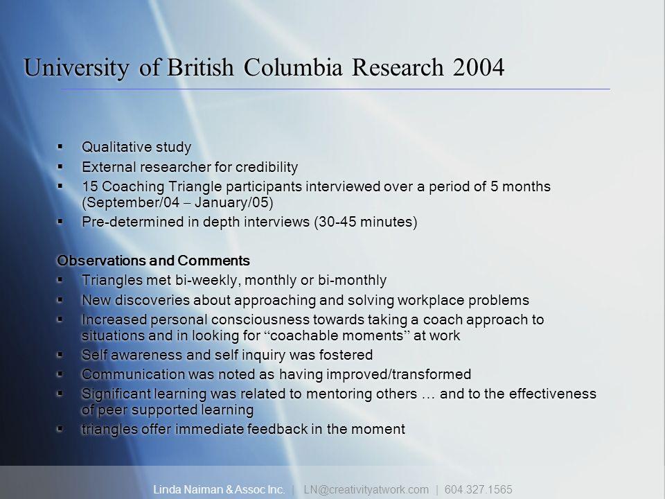 Linda Naiman & Assoc Inc. | LN@creativityatwork.com | 604.327.1565 University of British Columbia Research 2004 Qualitative study External researcher