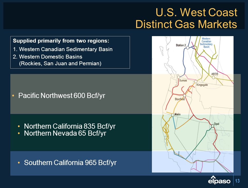 13 U.S. West Coast Distinct Gas Markets Supplied primarily from two regions: 1. Western Canadian Sedimentary Basin 2. Western Domestic Basins (Rockies