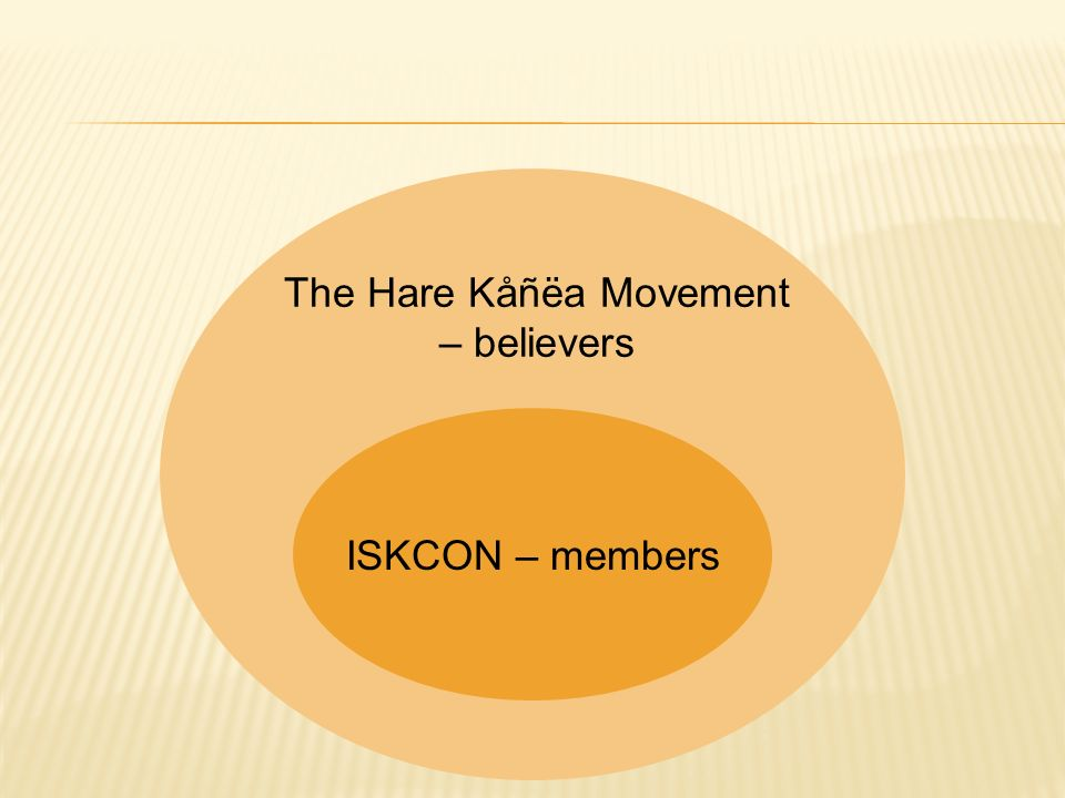 The Hare Kåñëa Movement – believers ISKCON – members