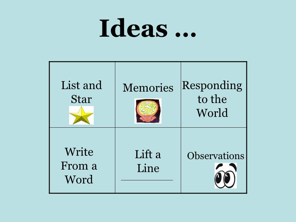 Ideas … List and Star Memories Responding to the World Write From a Word Lift a Line Observations