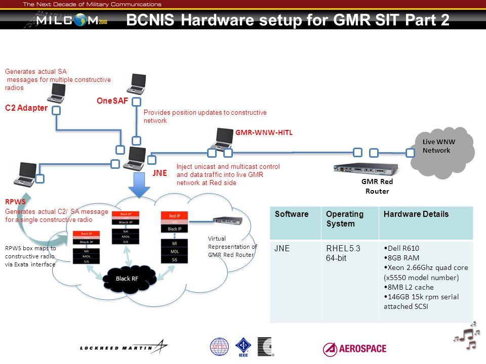 Live WNW Network GMR-WNW-HITL GMR Red Router JNE Black RF RPWS OneSAF C2 Adapter SoftwareOperating System Hardware Details JNERHEL 5.3 64-bit Dell R61