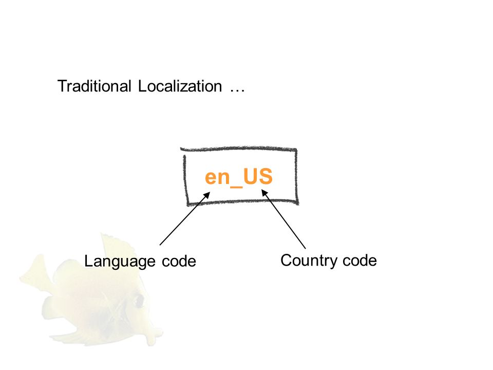 en_US Traditional Localization … Language code Country code
