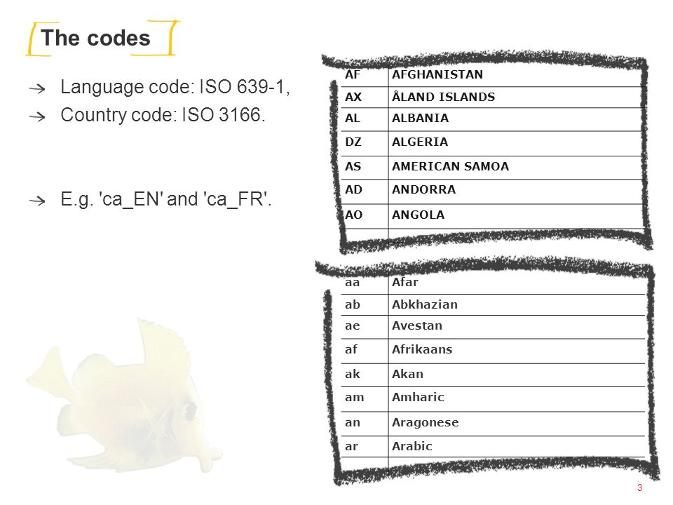 3 Language code: ISO 639-1, Country code: ISO 3166.