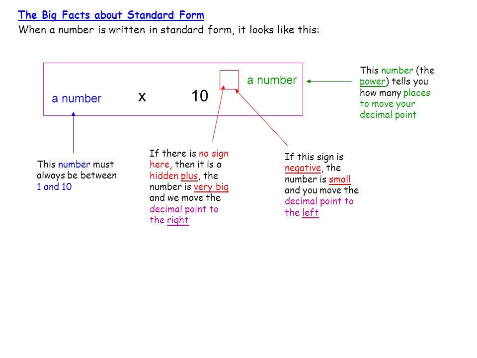 1.Writing Numbers in Standard Form Method 1.