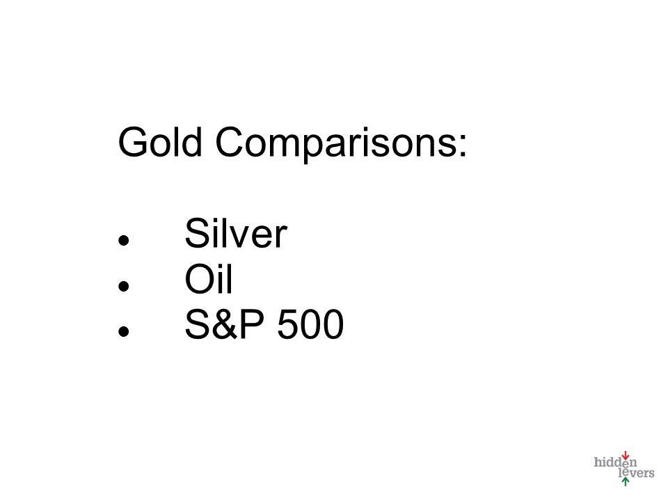 Gold Comparisons: Silver Oil S&P 500