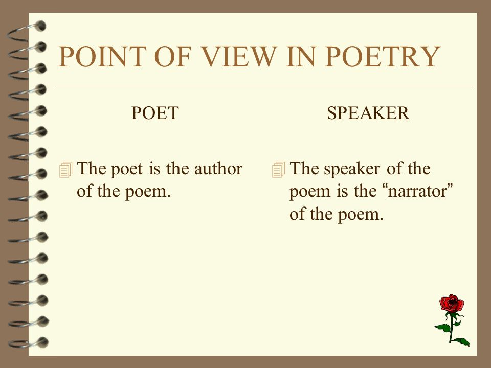 POINT OF VIEW IN POETRY POET 4 The poet is the author of the poem. SPEAKER The speaker of the poem is the narrator of the poem.
