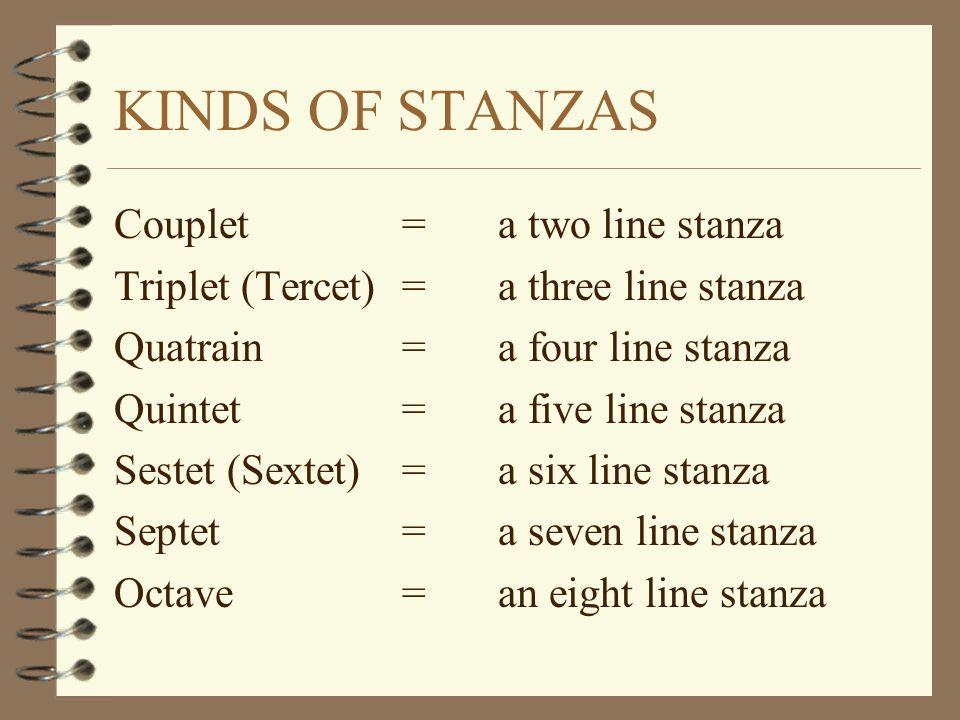 KINDS OF STANZAS Couplet=a two line stanza Triplet (Tercet)=a three line stanza Quatrain=a four line stanza Quintet=a five line stanza Sestet (Sextet)