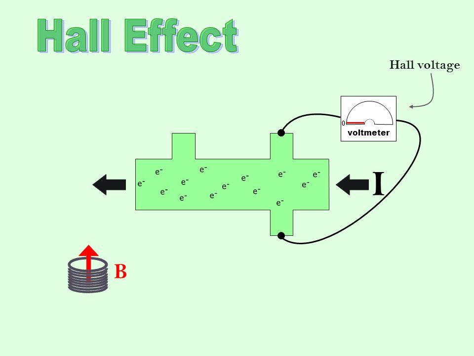 voltmeter 0 e - v drift Hall voltage B Lorentz Force: magnetic field velocity electric field