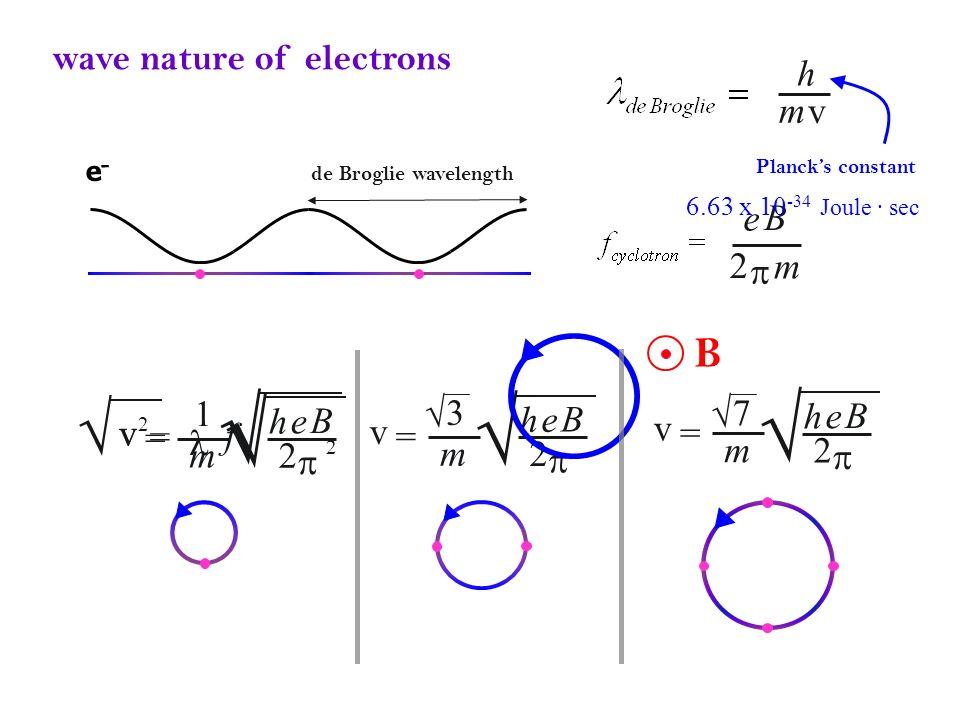 Quantum Hall Effect V Hall von Klitzing 1980