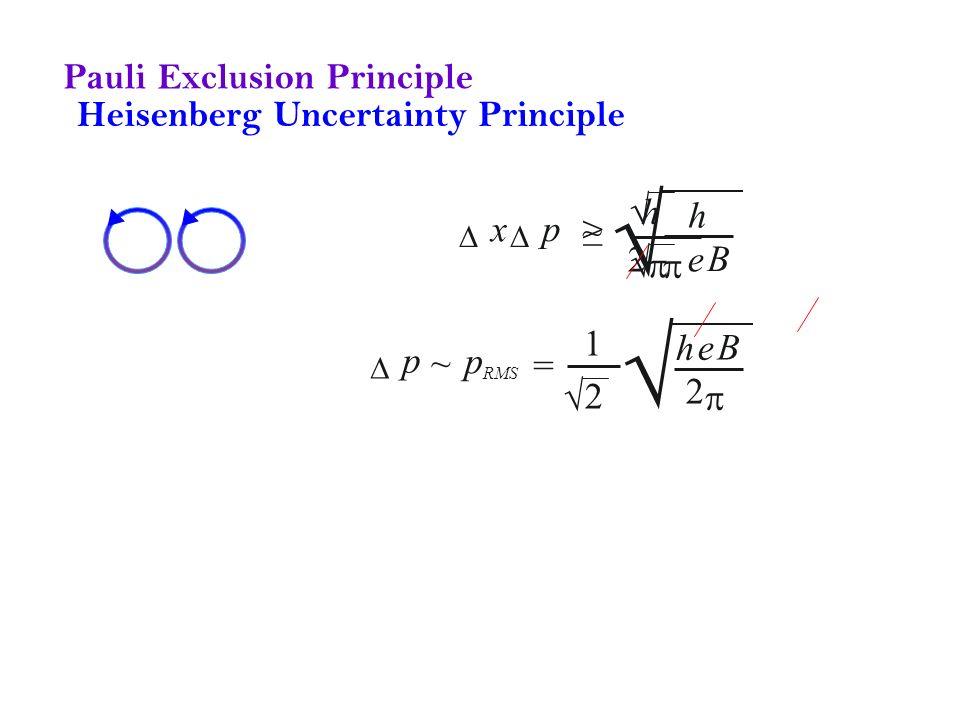 wave nature of electrons e - de Broglie wavelength v m m h e B 2 p l f v = 2 2 e B 2 p v m h = 1 e B 2 p v m h = 2 e B 2 p v m h = 2 B 3 7 Plancks con
