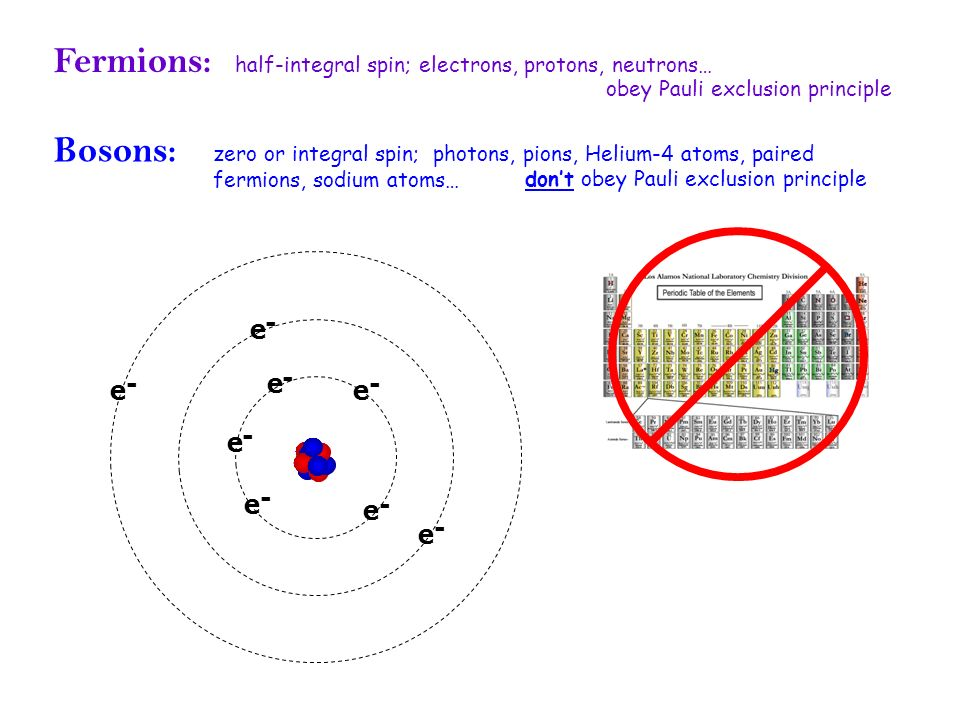 = electron = hole Another way to look at it…