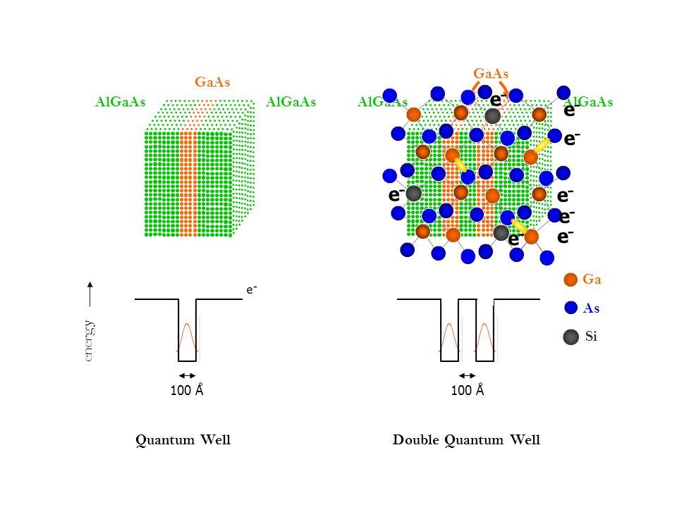Ga As ultra high vacuum heated cells high quality GaAs substrate Al AlGaAs GaAs 100 A allows for precision engineering of crystal layer by layer