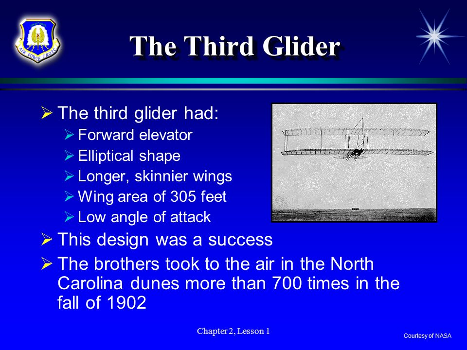 Chapter 2, Lesson 1 The Third Glider The third glider had: Forward elevator Elliptical shape Longer, skinnier wings Wing area of 305 feet Low angle of