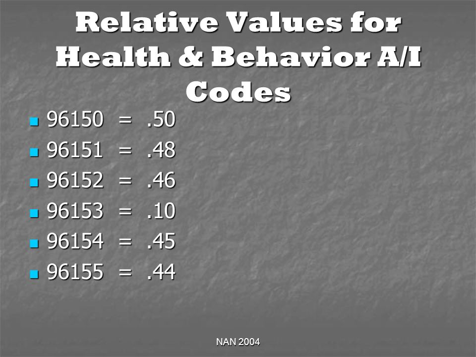 NAN 2004 Relative Values for Health & Behavior A/I Codes 96150 =.50 96150 =.50 96151 =.48 96151 =.48 96152 =.46 96152 =.46 96153 =.10 96153 =.10 96154 =.45 96154 =.45 96155 =.44 96155 =.44