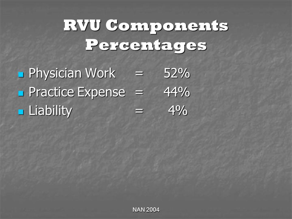 NAN 2004 RVU Components Percentages Physician Work=52% Physician Work=52% Practice Expense=44% Practice Expense=44% Liability= 4% Liability= 4%