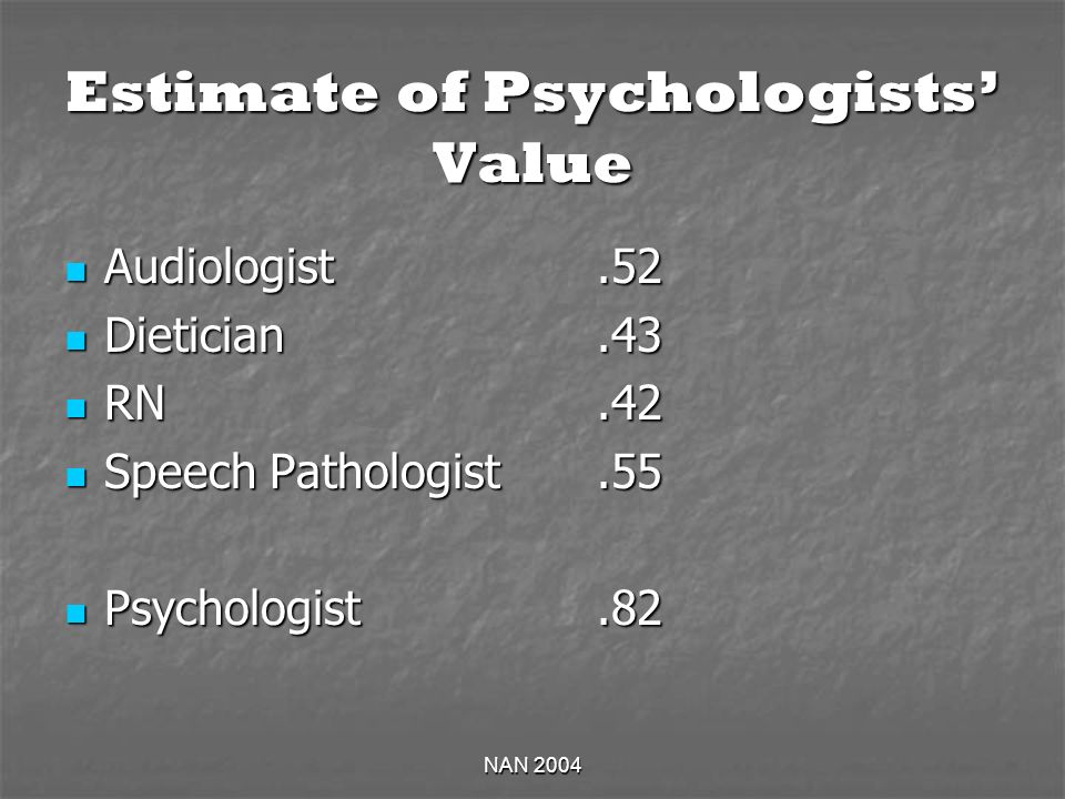 NAN 2004 Estimate of Psychologists Value Audiologist.52 Audiologist.52 Dietician.43 Dietician.43 RN.42 RN.42 Speech Pathologist.55 Speech Pathologist.55 Psychologist.82 Psychologist.82