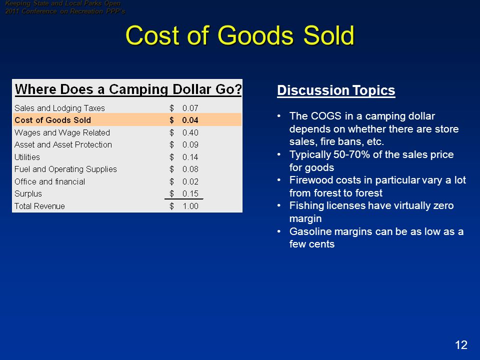 12 Keeping State and Local Parks Open 2011 Conference on Recreation PPPs Cost of Goods Sold Discussion Topics The COGS in a camping dollar depends on whether there are store sales, fire bans, etc.