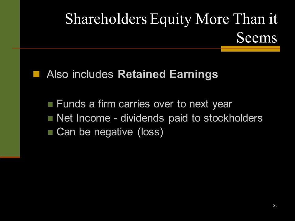 20 Shareholders Equity More Than it Seems Also includes Retained Earnings Funds a firm carries over to next year Net Income - dividends paid to stockholders Can be negative (loss)