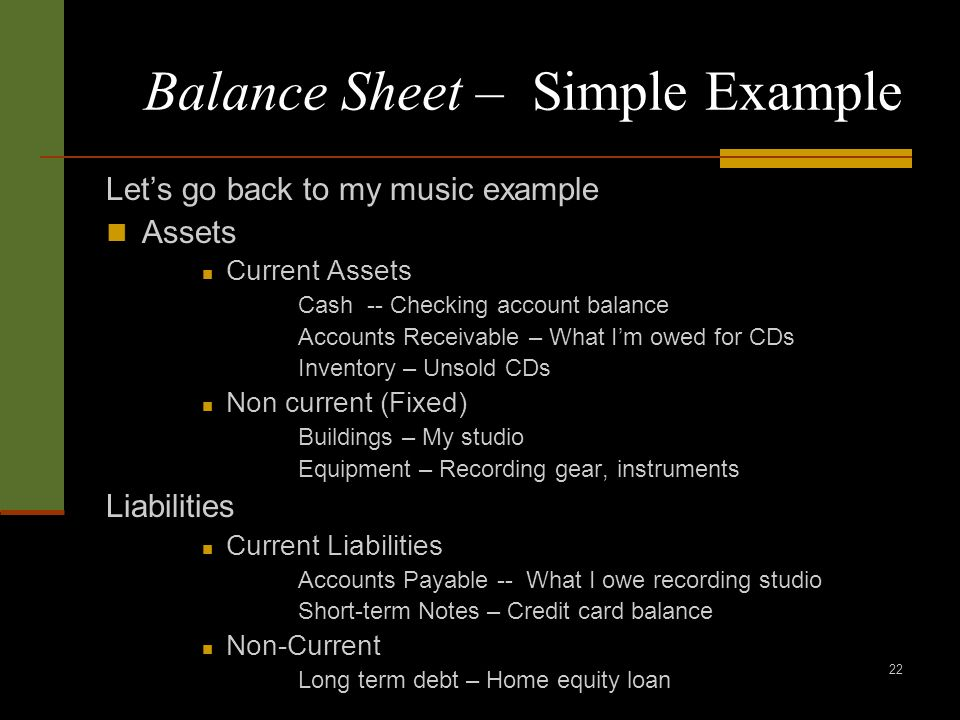 22 Balance Sheet – Simple Example Lets go back to my music example Assets Current Assets Cash -- Checking account balance Accounts Receivable – What Im owed for CDs Inventory – Unsold CDs Non current (Fixed) Buildings – My studio Equipment – Recording gear, instruments Liabilities Current Liabilities Accounts Payable -- What I owe recording studio Short-term Notes – Credit card balance Non-Current Long term debt – Home equity loan