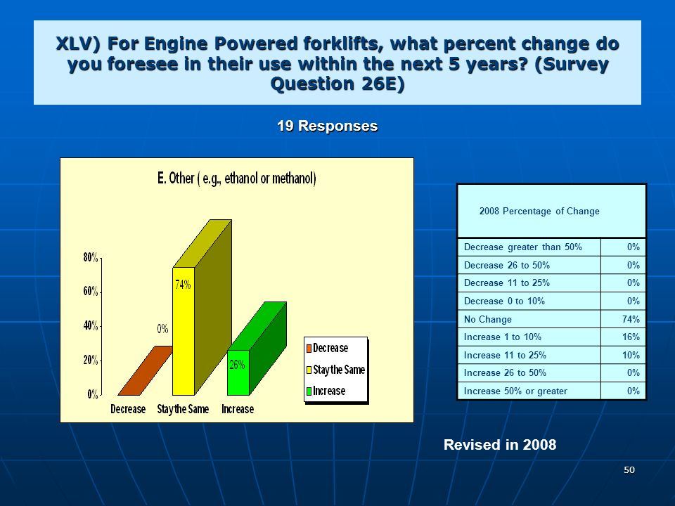 50 XLV) For Engine Powered forklifts, what percent change do you foresee in their use within the next 5 years.