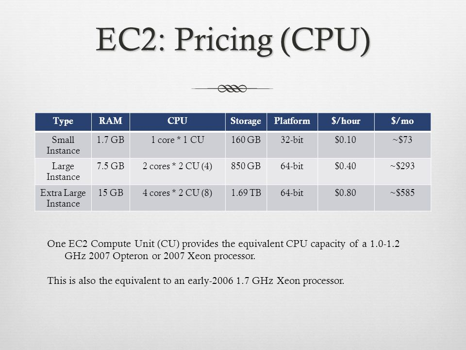 EC2: Pricing (CPU) TypeRAMCPUStoragePlatform$/hour$/mo Small Instance 1.7 GB1 core * 1 CU160 GB32-bit$0.10~$73 Large Instance 7.5 GB2 cores * 2 CU (4)