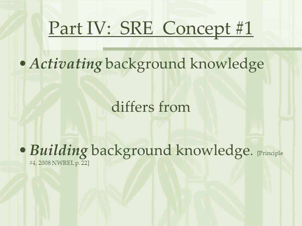 Part IV: SRE Concept #1 Activating background knowledge differs from Building background knowledge. [Principle #4, 2008 NWREL p. 22]