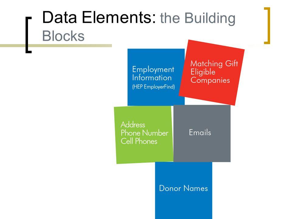Data Elements: the Building Blocks