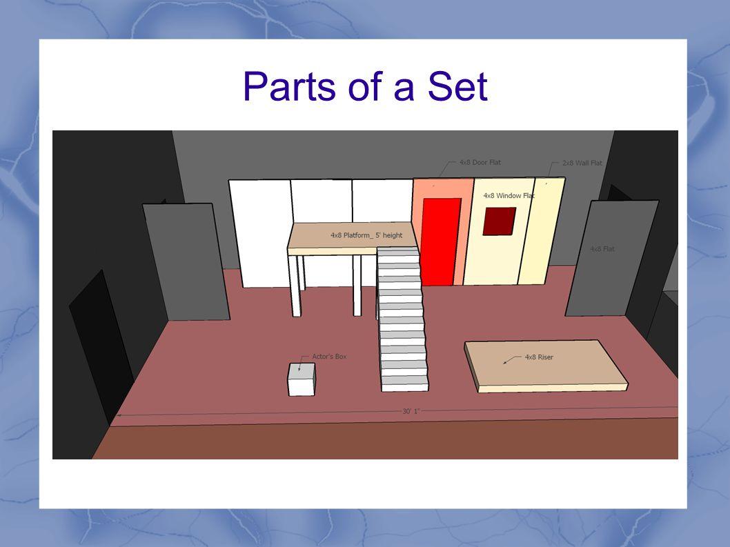 Parts of a Set