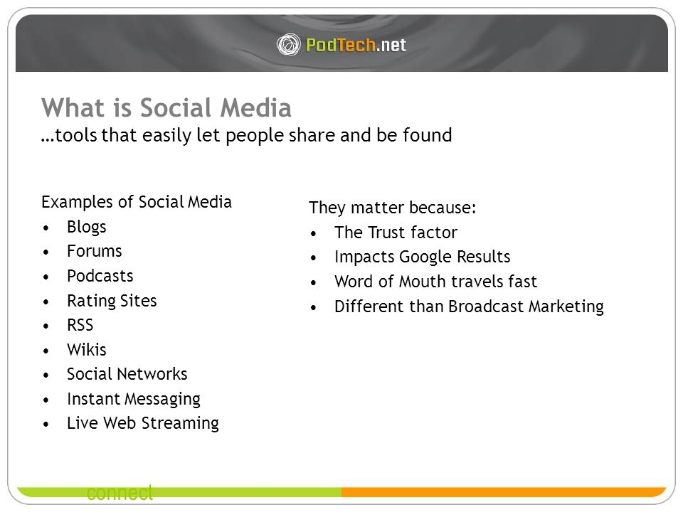 connect What is Social Media Examples of Social Media Blogs Forums Podcasts Rating Sites RSS Wikis Social Networks Instant Messaging Live Web Streaming …tools that easily let people share and be found They matter because: The Trust factor Impacts Google Results Word of Mouth travels fast Different than Broadcast Marketing