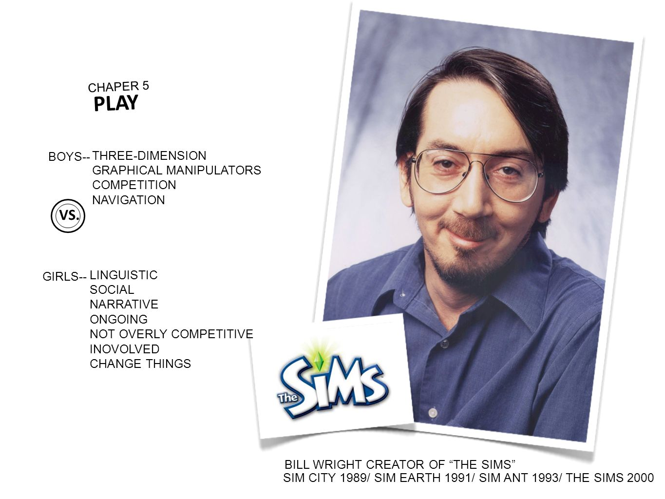 PLAY CHAPER 5 BILL WRIGHT CREATOR OF THE SIMS SIM CITY 1989/ SIM EARTH 1991/ SIM ANT 1993/ THE SIMS 2000 BOYS-- VS.