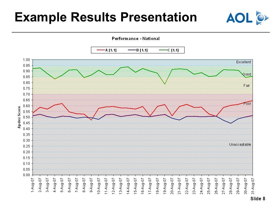 Slide 8 Example Results Presentation