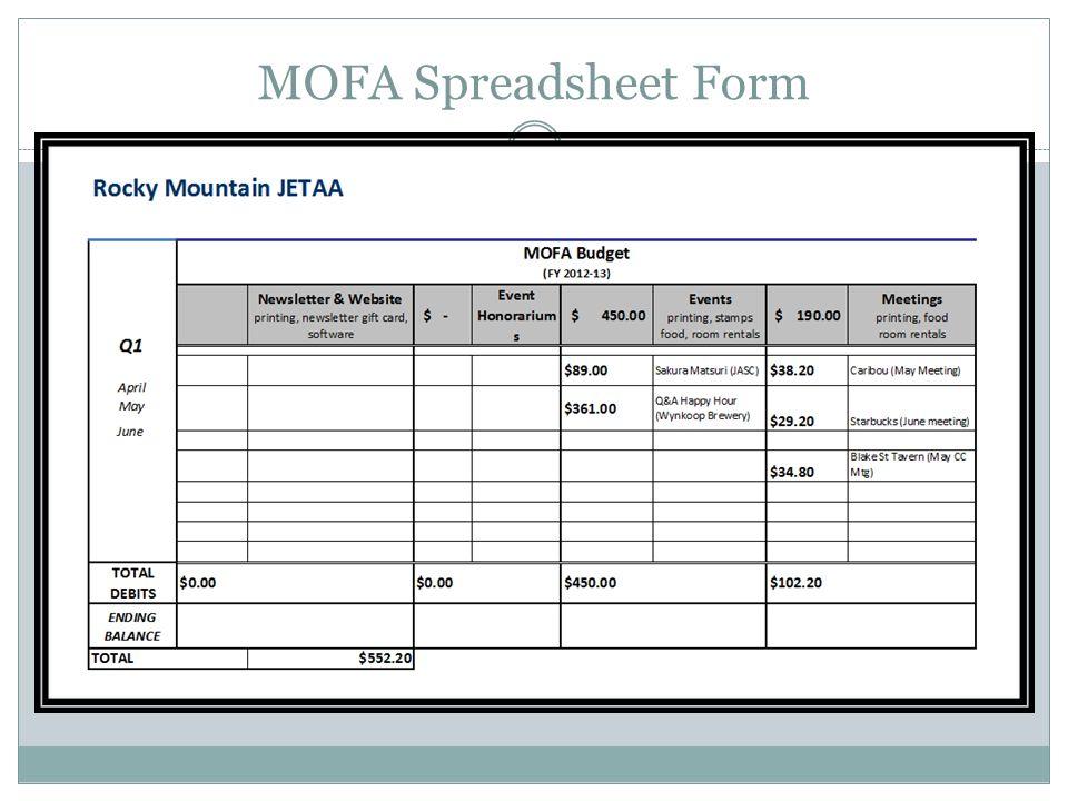 MOFA Spreadsheet Form