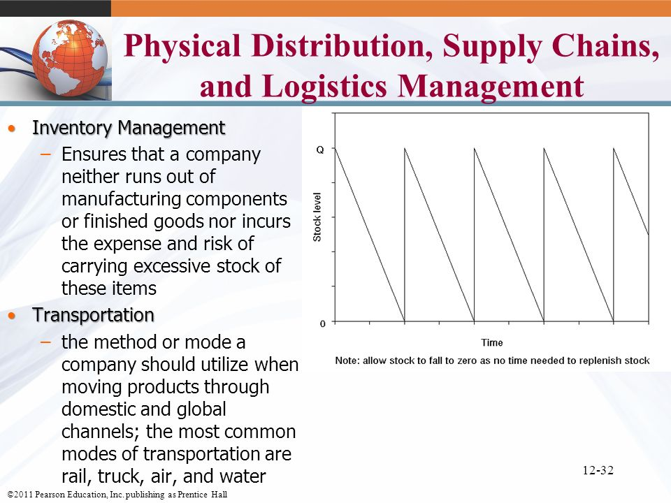 ©2011 Pearson Education, Inc. publishing as Prentice Hall 12-32 Physical Distribution, Supply Chains, and Logistics Management Inventory ManagementInv