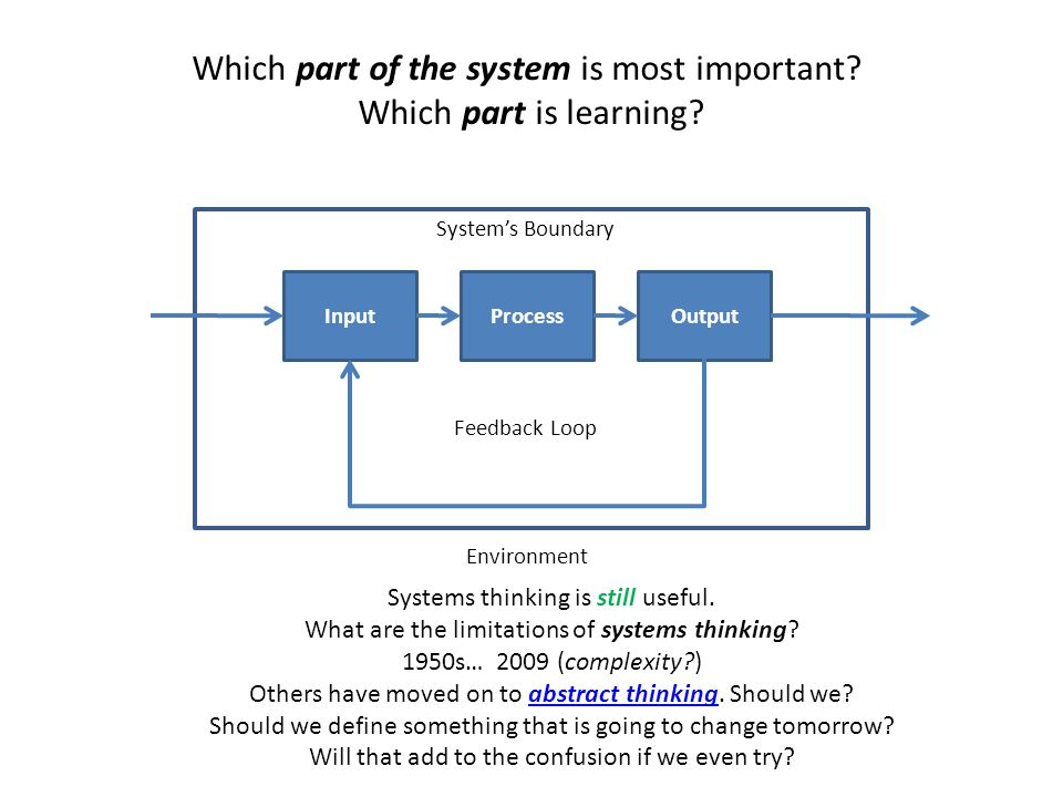 InputProcessOutput Systems Boundary Feedback Loop Environment Which part of the system is most important? Which part is learning? Systems thinking is