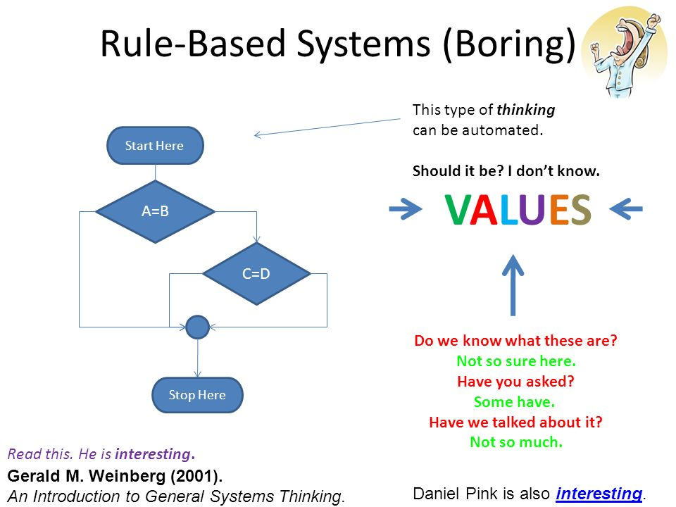 Rule-Based Systems (Boring) Start Here A=B C=D Stop Here This type of thinking can be automated. Should it be? I dont know. VALUES Do we know what the