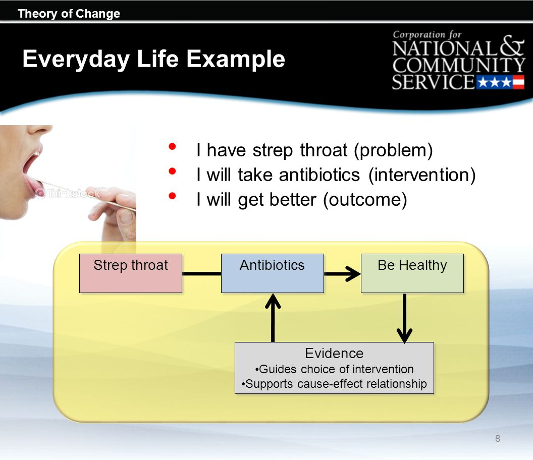 Theory of Change Everyday Life Example I have strep throat (problem) I will take antibiotics (intervention) I will get better (outcome) 8 Strep throat