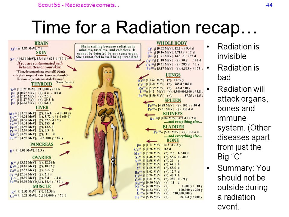 Scout 55 - Radioactive comets...44 Time for a Radiation recap… Radiation is invisible Radiation is bad Radiation will attack organs, bones and immune