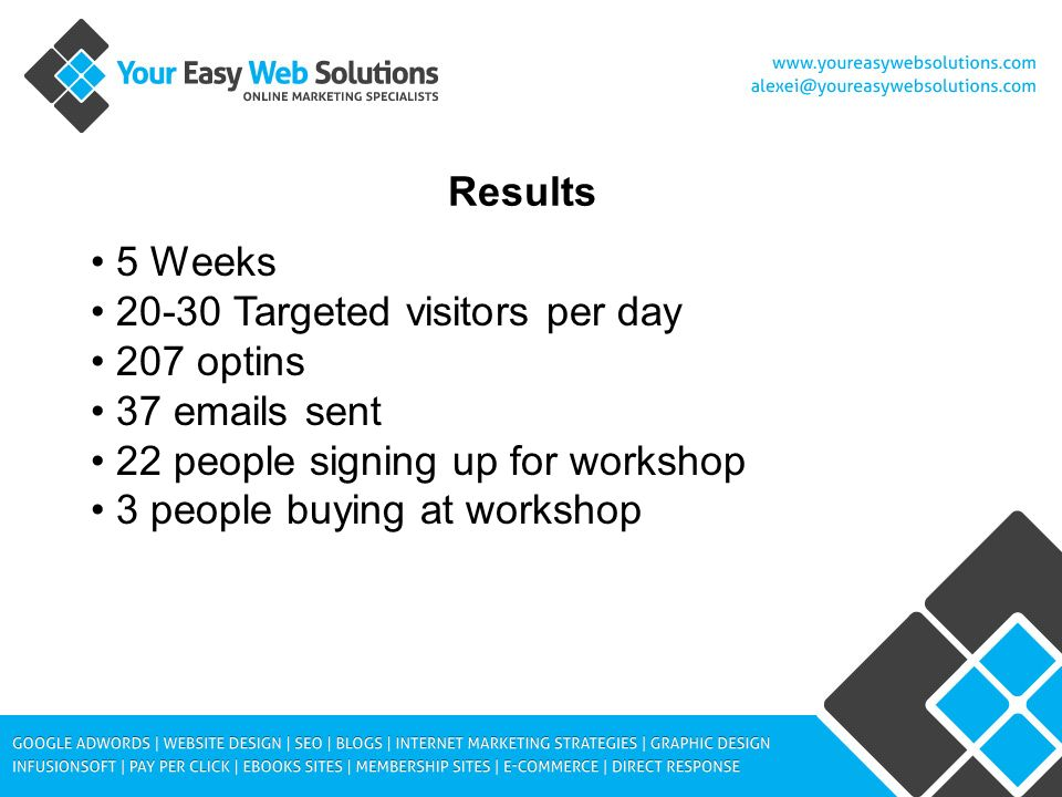 Results 5 Weeks 20-30 Targeted visitors per day 207 optins 37 emails sent 22 people signing up for workshop 3 people buying at workshop