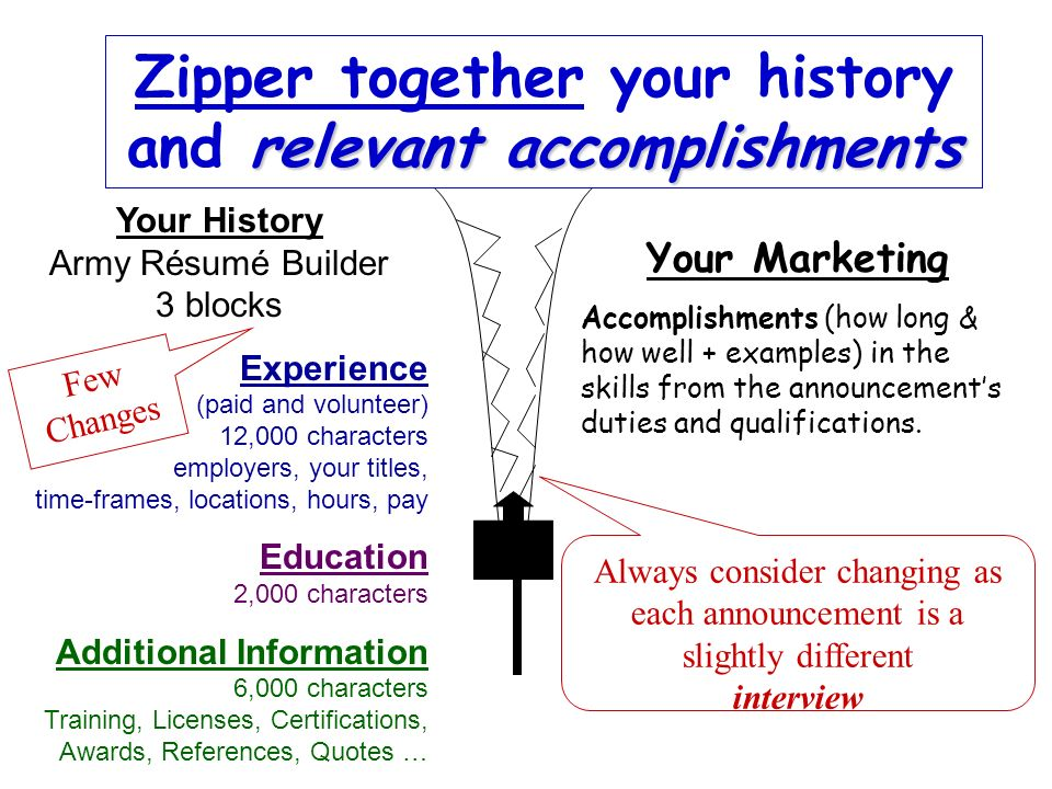 EXPERIENCE = YOUR RELEVANT, ALIGNED, CONNECTED ACCOMPLISHMENTS PARS Federal Accomplishments = time and results 1 st (current) Job: Time Frame From ___ to ___; Your Title; Your Organization Accomplishments in A, B, C, D 2 nd Job: Time Frame From ___ to ___; Your Title; Your Organization Accomplishments in A, B, C, D 3 rd Job: Time Frame From ___ to ___; Your Title; Your Organization Accomplishments in A, B, C, D 4 th Job: Time Frame From ___ to ___; Your Title; Your Organization Accomplishments in A, B, C, D 5 th Job: Time Frame From ___ to ___; Your Title; Your Organization Accomplishments in A, B, C, D 6 th Job: Time Frame From ___ to ___; Your Title; Your Organization Accomplishments in A, B, C, D EDUCATION: A, B, C, D ADDITIONAL INFORMATION TRAINING: A, B, C, D LICENSES / CERTIFICATES: A, B, C, D AWARDS: A, B, C, D (linked and explained back to the announcement, please) OTHER: A, B, C, D Other A, B, C, D Continuations and explanations from Experience or Education in A, B, C, D References for A, B, C, D Quotes from awards, evaluations and thank yous for A, B, C, D Reasons to hire you.