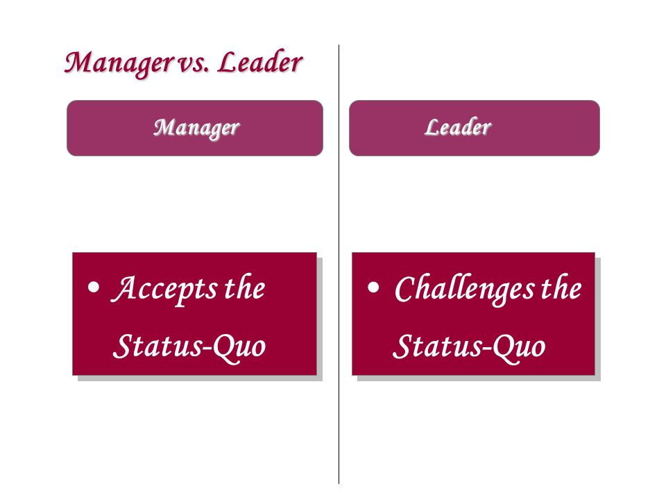 Manager vs. Leader Manager Accepts the Status-Quo Challenges the Status-Quo Challenges the Status-Quo Leader